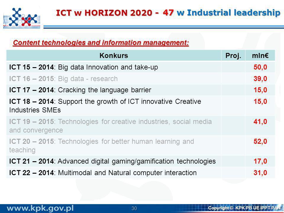 30 Copyright © KPK PB UE IPPT PAN Content technologies and information management: ICT w HORIZON 2020 - KonkursProj.mln ICT 15 – 2014: Big data Innova