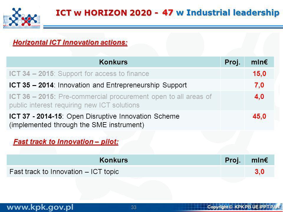 33 Copyright © KPK PB UE IPPT PAN Horizontal ICT Innovation actions: ICT w HORIZON 2020 - 47 w Industrial leadership KonkursProj.mln ICT 34 – 2015: Su
