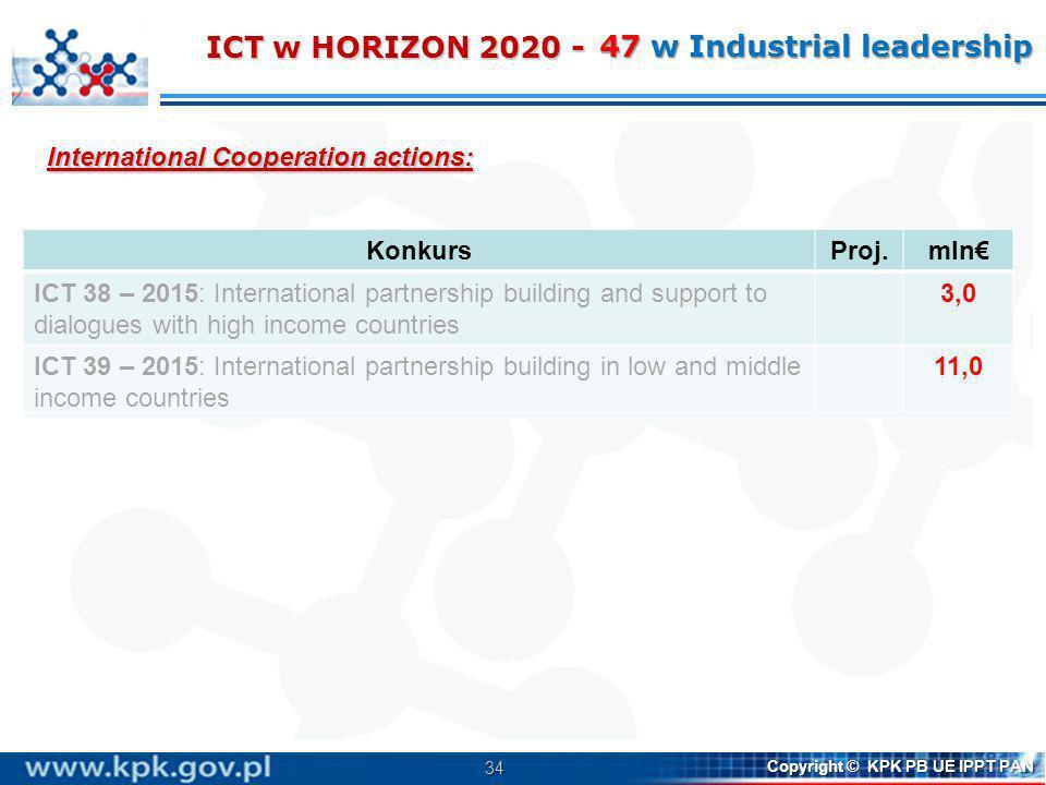 34 Copyright © KPK PB UE IPPT PAN International Cooperation actions: ICT w HORIZON 2020 - 47 w Industrial leadership KonkursProj.mln ICT 38 – 2015: In