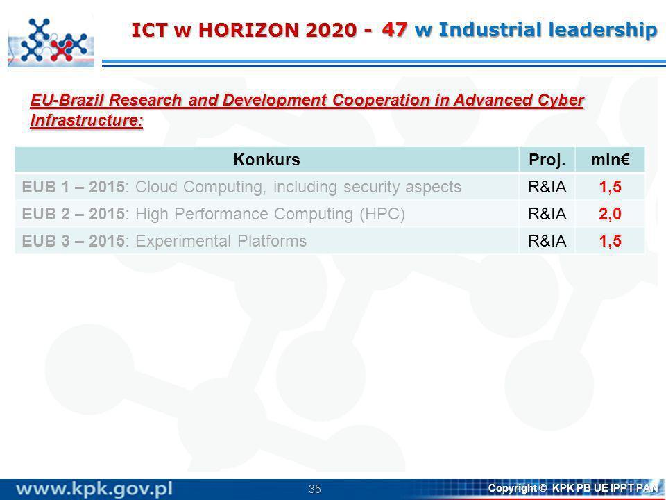 35 Copyright © KPK PB UE IPPT PAN EU-Brazil Research and Development Cooperation in Advanced Cyber Infrastructure: ICT w HORIZON 2020 - 47 w Industria