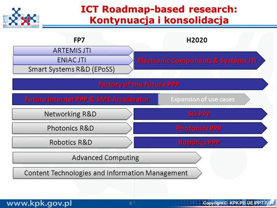 6 Copyright © KPK PB UE IPPT PAN Electronic Components & Systems JTI ARTEMIS JTI ENIAC JTI FP7H2020 Factory of the Future PPP Future Internet PPP & SM