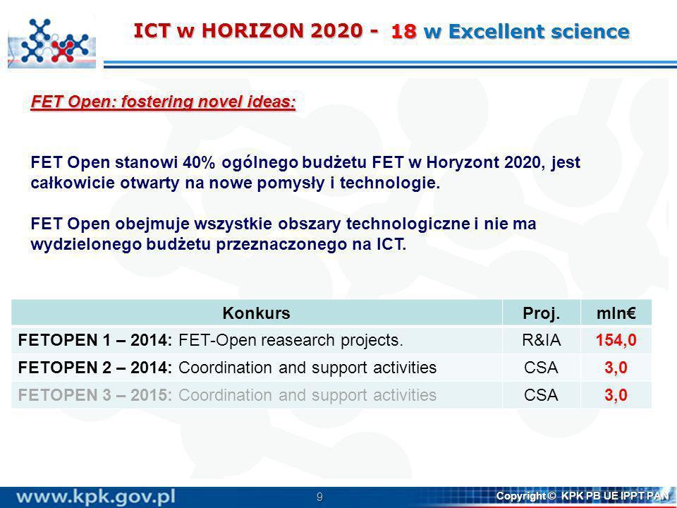 9 Copyright © KPK PB UE IPPT PAN FET Open: fostering novel ideas: FET Open stanowi 40% ogólnego budżetu FET w Horyzont 2020, jest całkowicie otwarty n