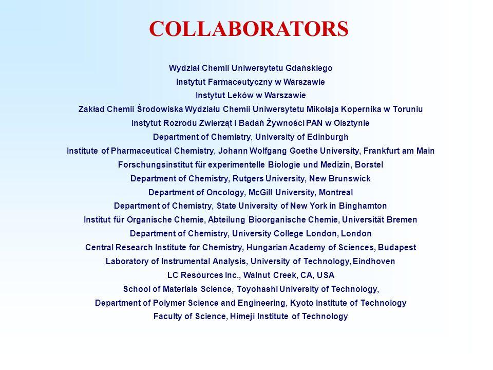 Wydział Chemii Uniwersytetu Gdańskiego Instytut Farmaceutyczny w Warszawie Instytut Leków w Warszawie Zakład Chemii Środowiska Wydziału Chemii Uniwers