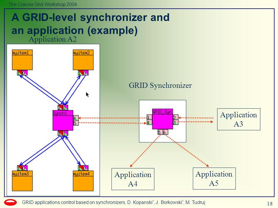 18 GRID applications control based on synchronizers, D. Kopanski *, J. Borkowski *, M. Tudruj The Cracow Grid Workshop 2004 A GRID-level synchronizer