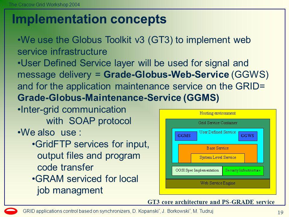 19 GRID applications control based on synchronizers, D. Kopanski *, J. Borkowski *, M. Tudruj The Cracow Grid Workshop 2004 Implementation concepts GT