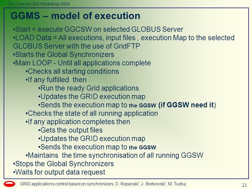 21 GRID applications control based on synchronizers, D. Kopanski *, J. Borkowski *, M. Tudruj The Cracow Grid Workshop 2004 GGMS – model of execution