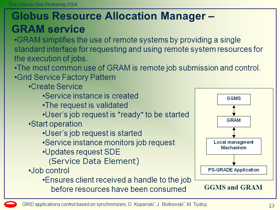 23 GRID applications control based on synchronizers, D. Kopanski *, J. Borkowski *, M. Tudruj The Cracow Grid Workshop 2004 Globus Resource Allocation
