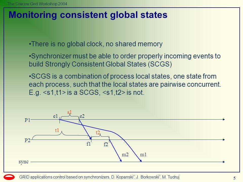 5 GRID applications control based on synchronizers, D. Kopanski *, J. Borkowski *, M. Tudruj The Cracow Grid Workshop 2004 There is no global clock, n
