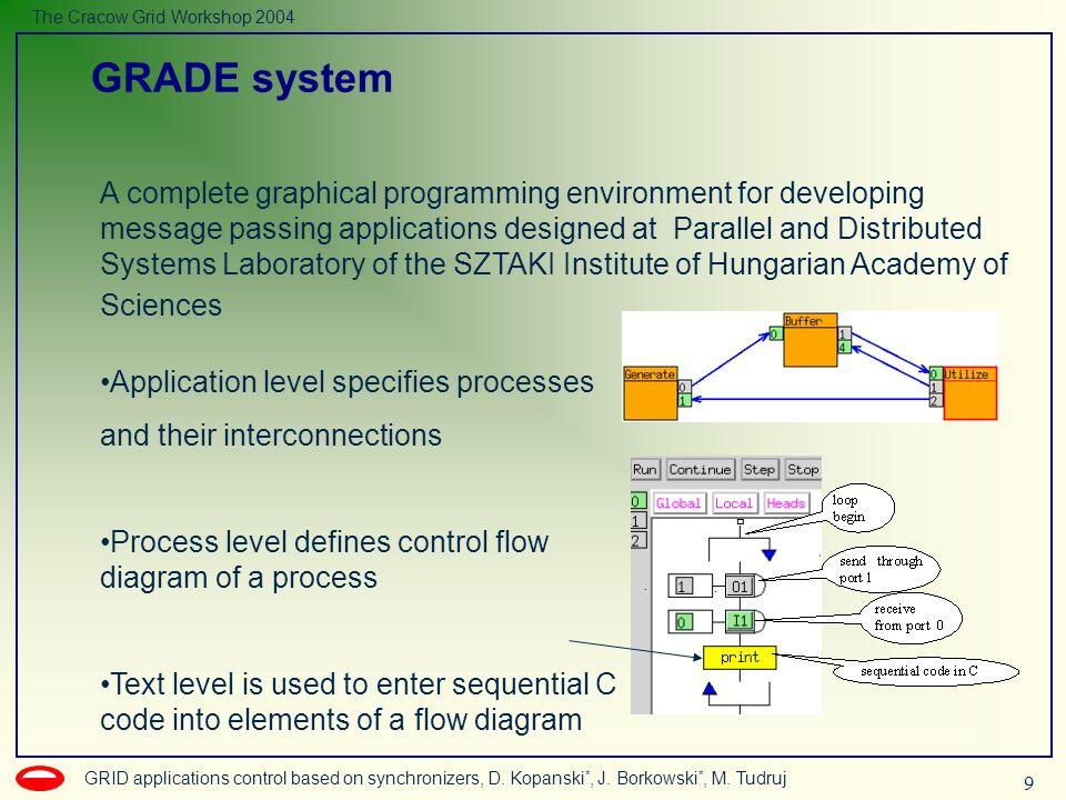 9 GRID applications control based on synchronizers, D. Kopanski *, J. Borkowski *, M. Tudruj The Cracow Grid Workshop 2004 A complete graphical progra