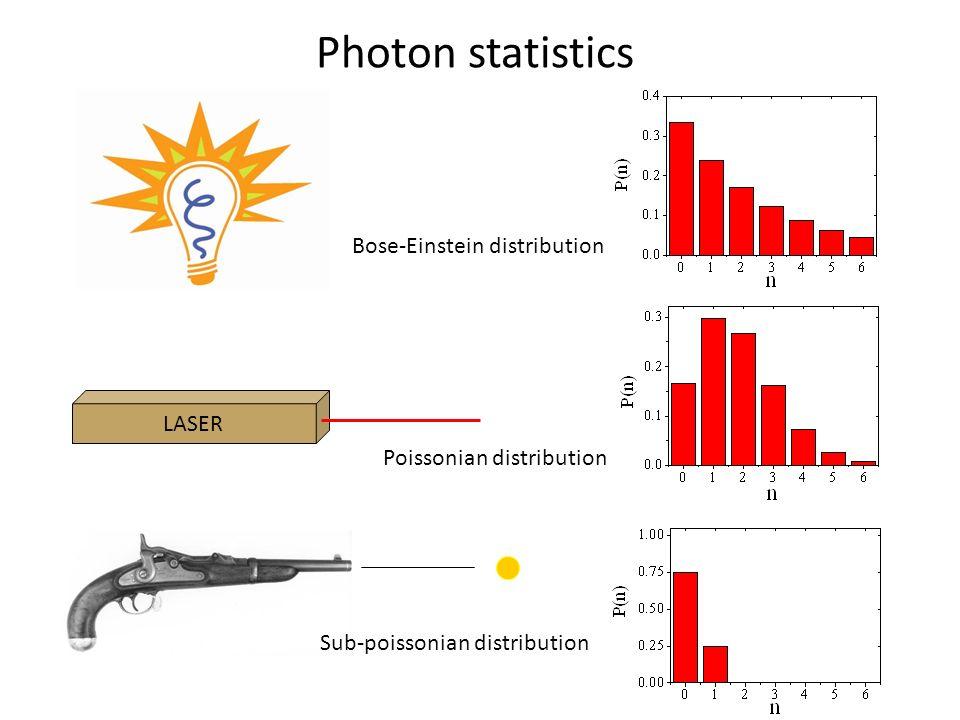 Photon statistics Bose-Einstein distribution Poissonian distribution LASER Sub-poissonian distribution