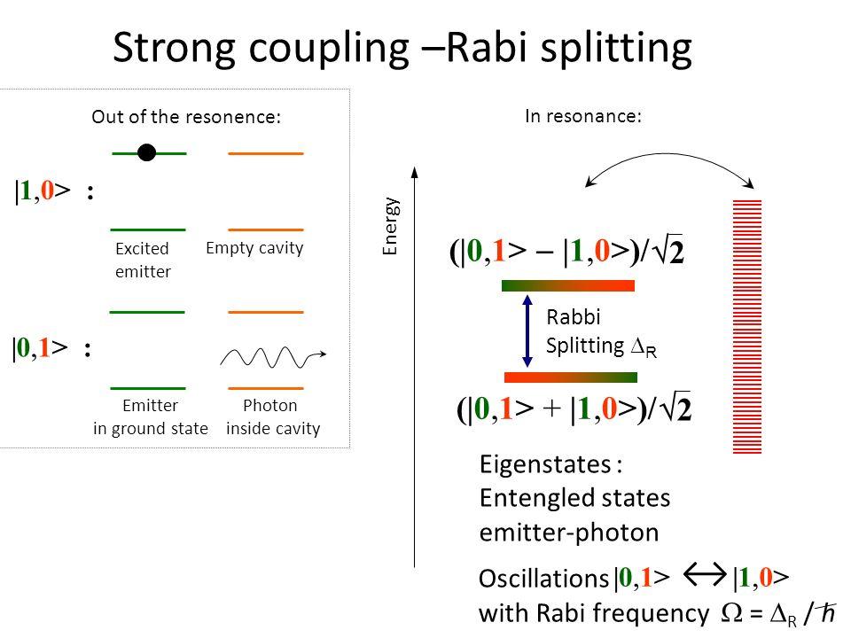 Strong coupling –Rabi splitting Energy Eigenstates : Entengled states emitter-photon Rabbi Splitting R (|0,1> + |1,0>)/ 2 (|0,1> |1,0>)/ 2 |0,1>|0,1>