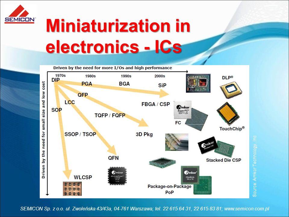 SEMICON Sp. z o.o. ul. Zwoleńska 43/43a, 04-761 Warszawa; tel. 22 615 64 31, 22 615 83 81; www.semicon.com.pl Miniaturization in electronics - ICs Sou