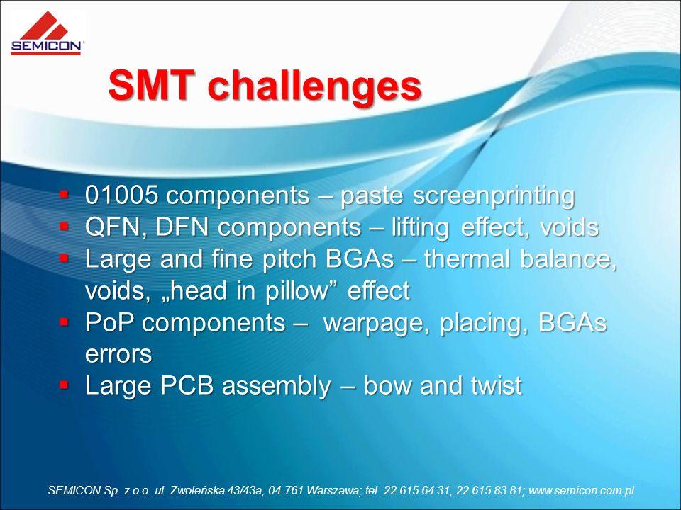 SEMICON Sp. z o.o. ul. Zwoleńska 43/43a, 04-761 Warszawa; tel. 22 615 64 31, 22 615 83 81; www.semicon.com.pl SMT challenges 01005 components – paste