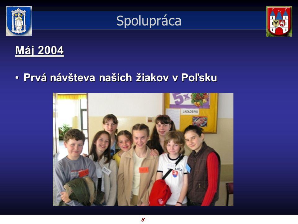 8 Spolupráca Máj 2004 Prvá návšteva našich žiakov v PoľskuPrvá návšteva našich žiakov v Poľsku
