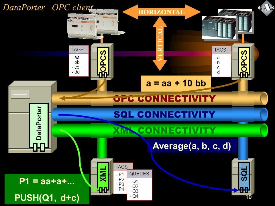 10 DataPorter SQL P1 = aa+a+... PUSH(Q1, d+c) DataPorter –OPC client SQL CONNECTIVITY XML CONNECTIVITY OPC CONNECTIVITY a = aa + 10 bb Average(a, b, c