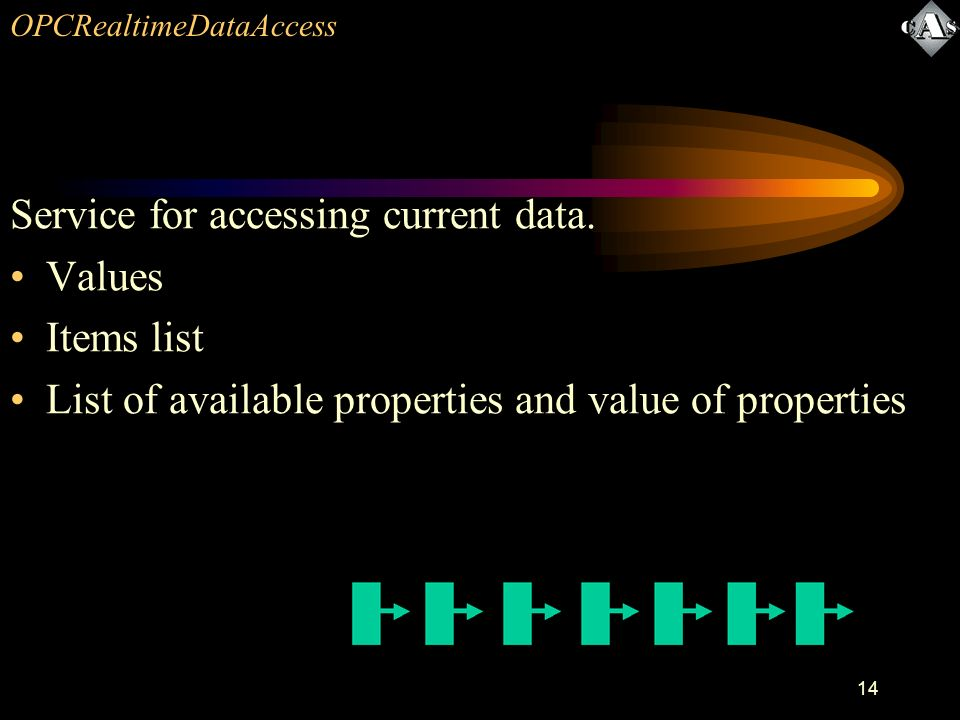 14 OPCRealtimeDataAccess Service for accessing current data. Values Items list List of available properties and value of properties