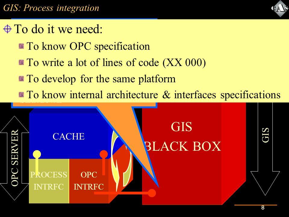 8 PROCESS INTRFC OPC INTRFC GIS: Process integration Data(OPC/C) Business Presentation GIS CACHE OPC SERVER GIS BLACK BOX Multisource Connect/Disconne