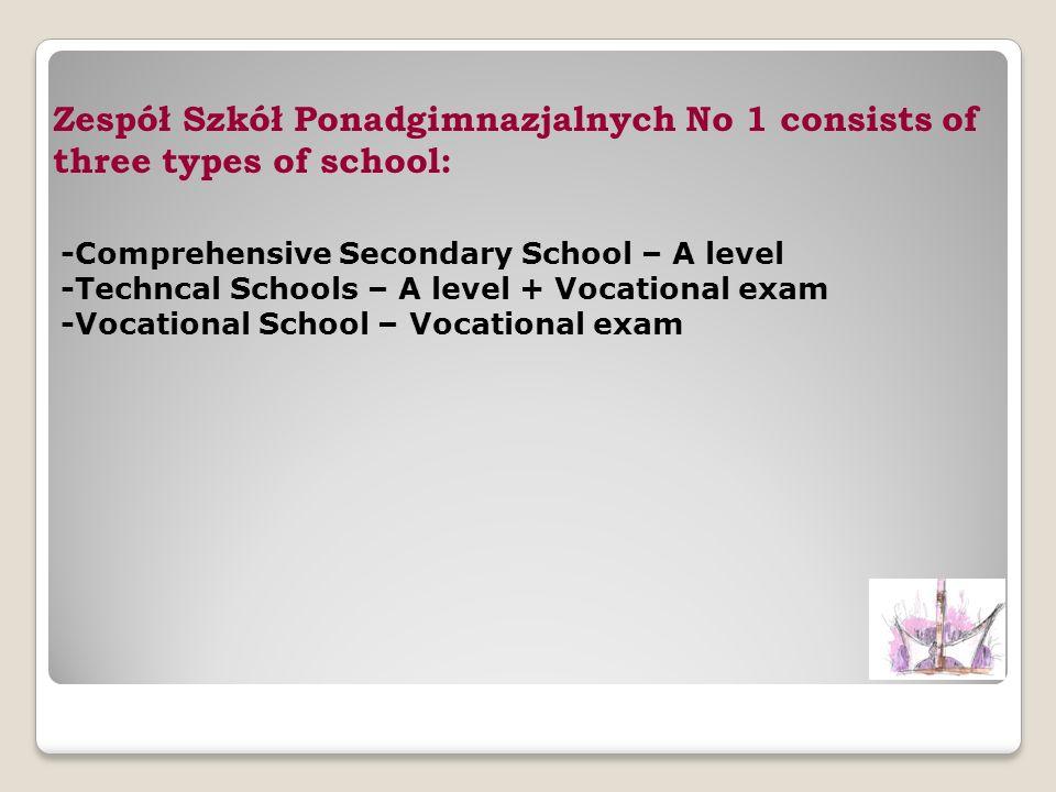 Zespół Szkół Ponadgimnazjalnych No 1 consists of three types of school: -Comprehensive Secondary School – A level -Techncal Schools – A level + Vocational exam -Vocational School – Vocational exam