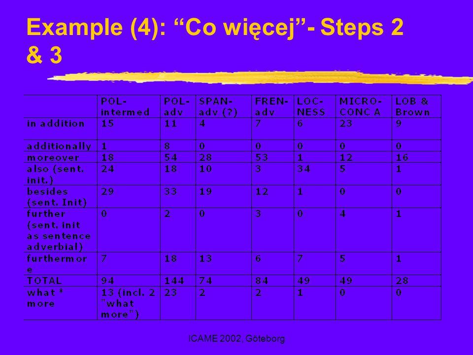 ICAME 2002, Göteborg Example (4): Co więcej- Steps 2 & 3