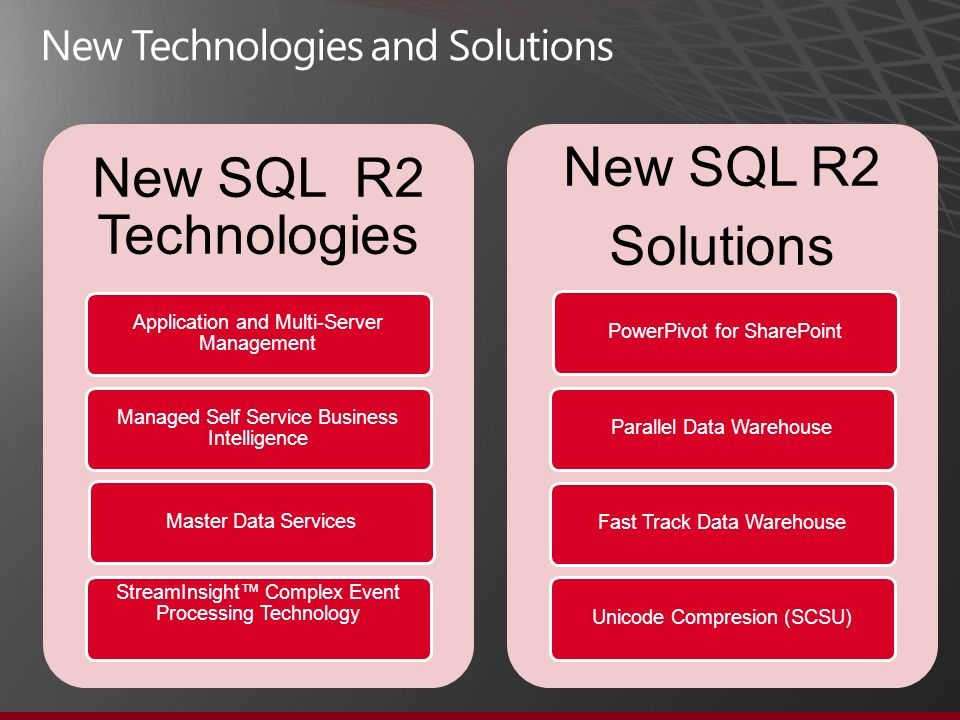 New SQL R2 Technologies Application and Multi-Server Management Managed Self Service Business Intelligence Master Data Services StreamInsight Complex Event Processing Technology New SQL R2 Solutions PowerPivot for SharePointParallel Data WarehouseFast Track Data WarehouseUnicode Compresion (SCSU)