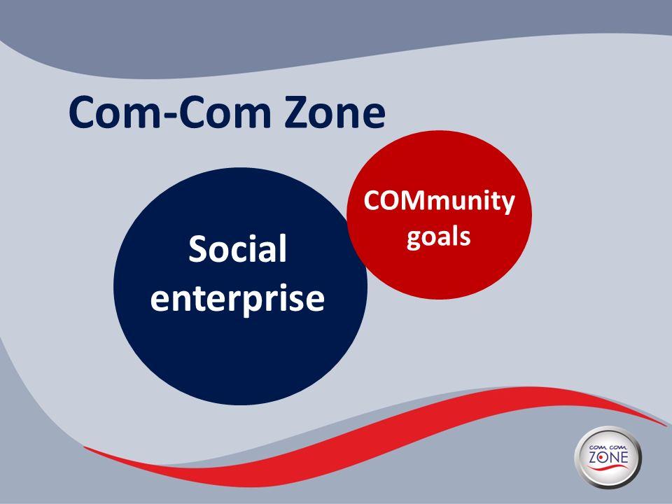 Com-Com Zone Social enterprise COMmunity goals