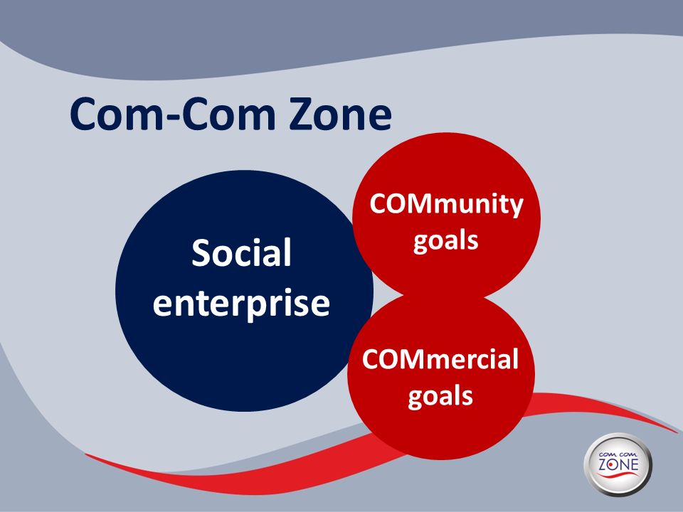 Com-Com Zone Social enterprise COMmercial goals COMmunity goals