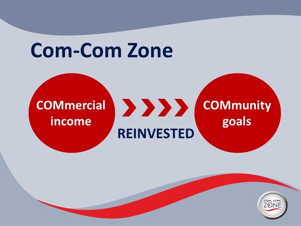Com-Com Zone COMmercial income REINVESTED COMmercial income COMmunity goals