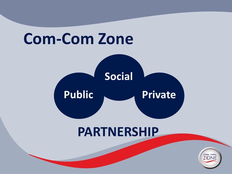 Com-Com Zone Public PARTNERSHIP Social Private