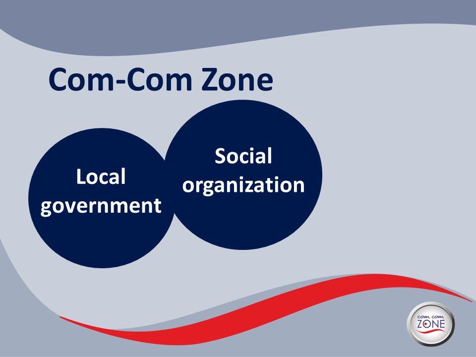 Com-Com Zone Local government Social organization