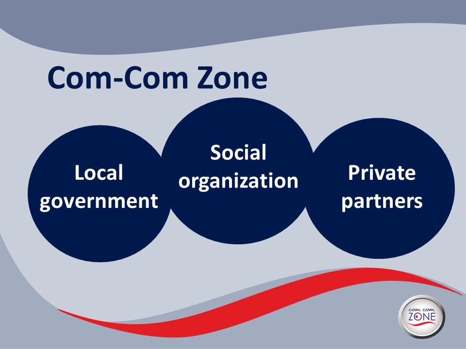 Com-Com Zone Local government Social organization Private partners