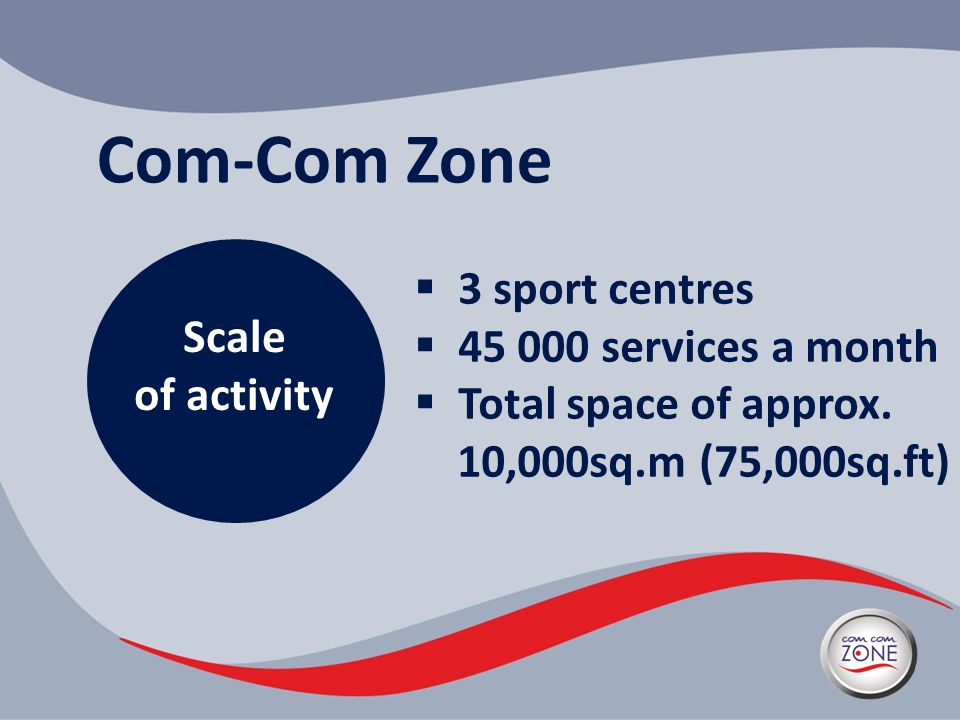 Com-Com Zone Scale of activity 3 sport centres 45 000 services a month Total space of approx. 10,000sq.m (75,000sq.ft)