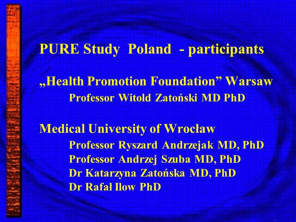 PURE Study Poland - participants Health Promotion Foundation Warsaw Professor Witold Zatoński MD PhD Medical University of Wrocław Professor Ryszard A