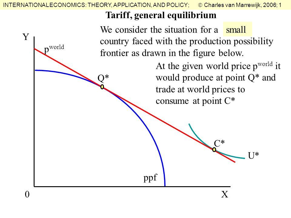 INTERNATIONAL ECONOMICS: THEORY, APPLICATION, AND POLICY; Charles van Marrewijk, 2006; 1 ppf Tariff, general equilibrium X Y 0 U* C* Q* p world We con