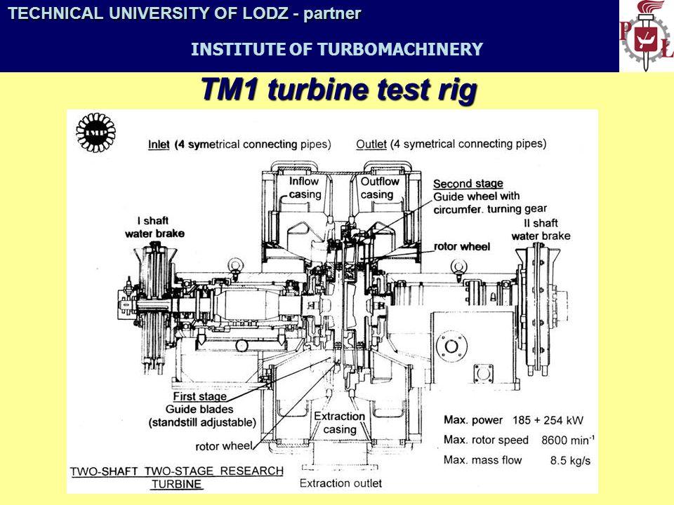 TECHNICAL UNIVERSITY OF LODZ- partner TECHNICAL UNIVERSITY OF LODZ - partner INSTITUTE OF TURBOMACHINERY Anechoic chamber