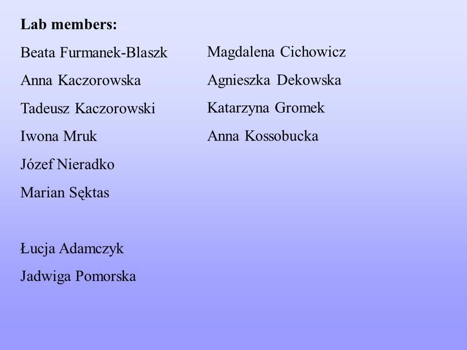 Lab members: Beata Furmanek-Blaszk Anna Kaczorowska Tadeusz Kaczorowski Iwona Mruk Józef Nieradko Marian Sęktas Łucja Adamczyk Jadwiga Pomorska Magdal