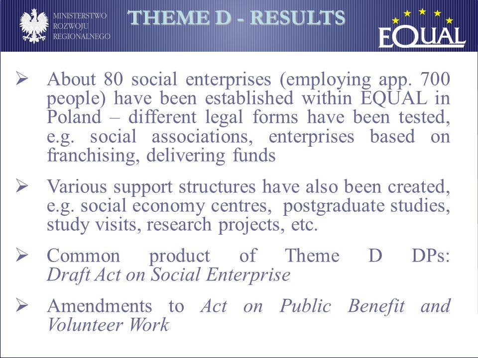 About 80 social enterprises (employing app.