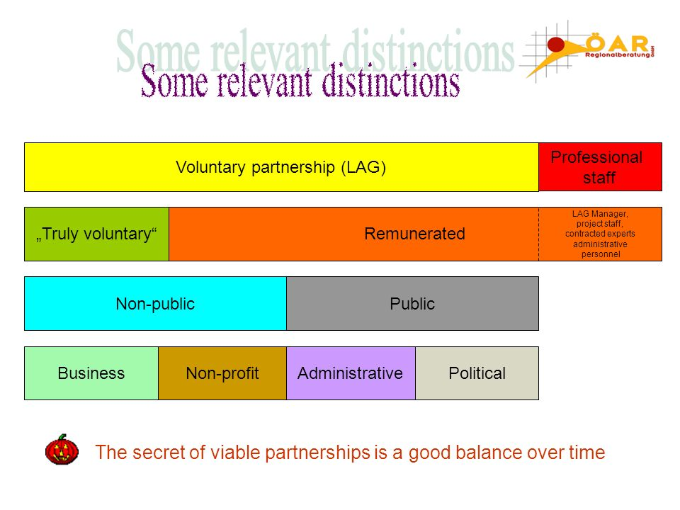 How is the balance of influence between public and private partners.