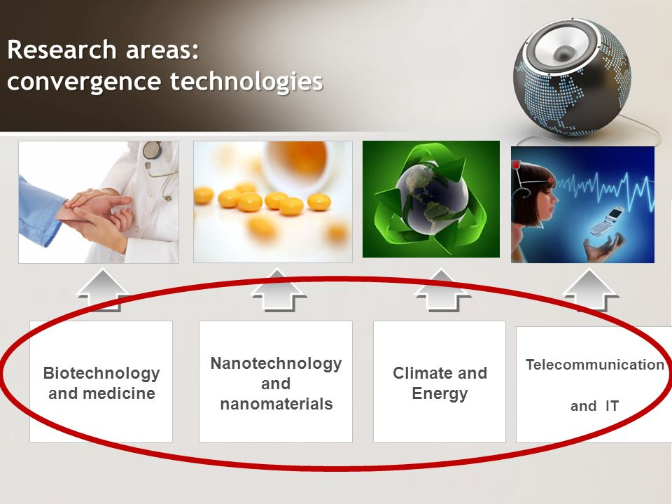 Nanotechnology and nanomaterials Biotechnology and medicine Climate and Energy Telecommunication and IT Research areas: convergence technologies