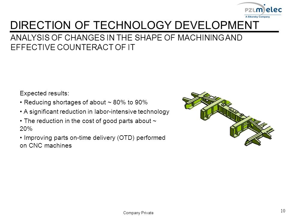 ANALYSIS OF CHANGES IN THE SHAPE OF MACHINING AND EFFECTIVE COUNTERACT OF IT 10 Company Private Expected results: Reducing shortages of about ~ 80% to 90% A significant reduction in labor-intensive technology The reduction in the cost of good parts about ~ 20% Improving parts on-time delivery (OTD) performed on CNC machines DIRECTION OF TECHNOLOGY DEVELOPMENT