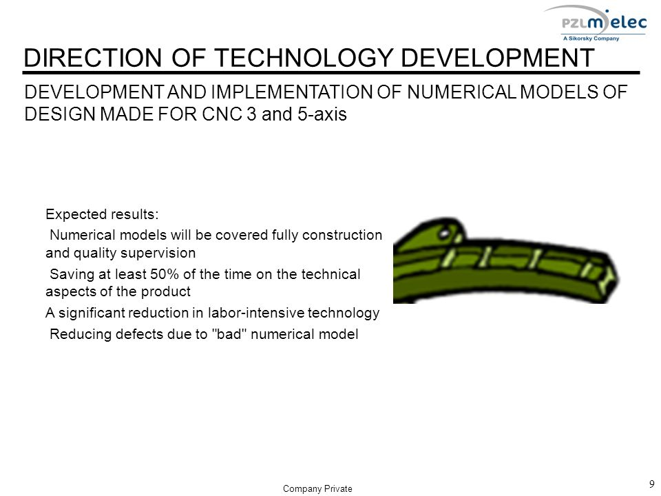 DEVELOPMENT AND IMPLEMENTATION OF NUMERICAL MODELS OF DESIGN MADE FOR CNC 3 and 5-axis 9 Company Private Expected results: Numerical models will be co