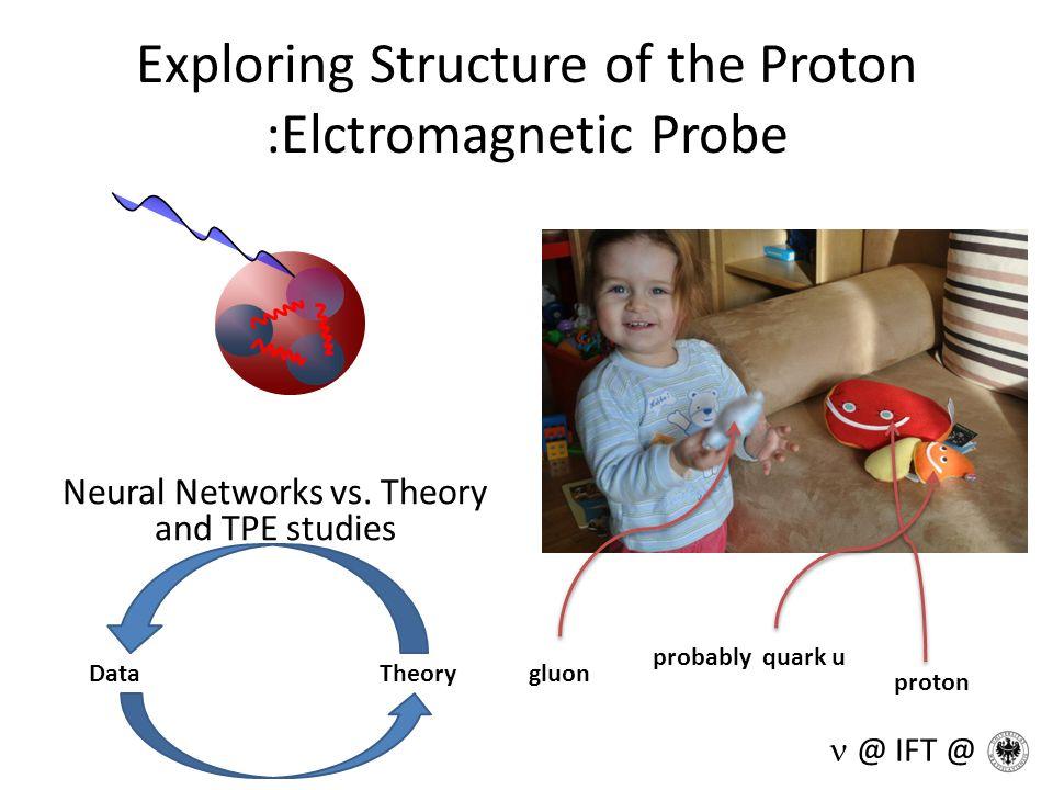 Exploring Structure of the Proton :Elctromagnetic Probe proton probably quark u gluon Neural Networks vs.