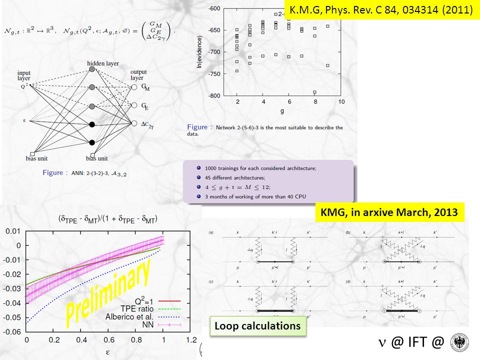 K.M.G, Phys. Rev. C 84, 034314 (2011) @ IFT @ Loop calculations KMG, in arxive March, 2013