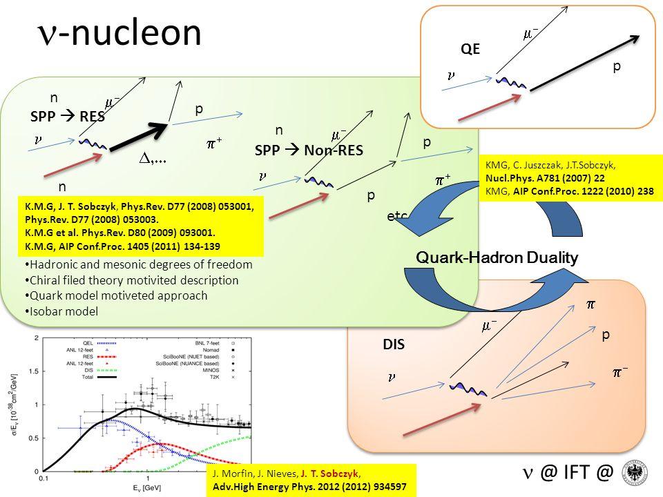 -nucleon p QE n n SPP RES p n p SPP Non-RES p etc.