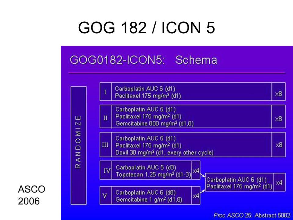 GOG 182 / ICON 5 ASCO 2006