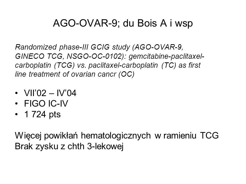 AGO-OVAR-9; du Bois A i wsp Randomized phase-III GCIG study (AGO-OVAR-9, GINECO TCG, NSGO-OC-0102): gemcitabine-paclitaxel- carboplatin (TCG) vs. pacl