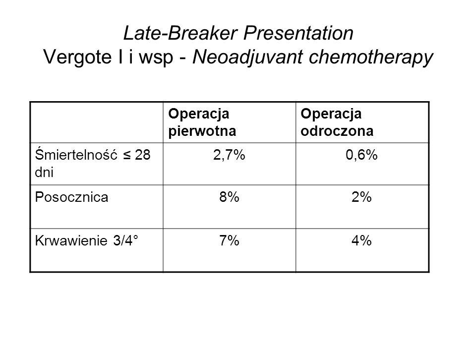 Operacja pierwotna Operacja odroczona Śmiertelność 28 dni 2,7%0,6% Posocznica8%2% Krwawienie 3/4°7%4%