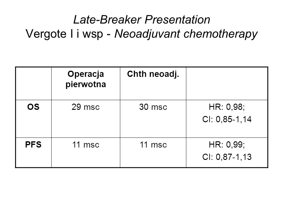 Late-Breaker Presentation Vergote I i wsp - Neoadjuvant chemotherapy Operacja pierwotna Chth neoadj. OS29 msc30 mscHR: 0,98; CI: 0,85-1,14 PFS11 msc H