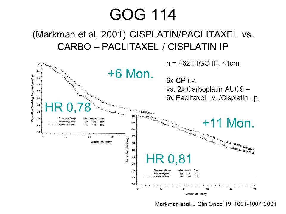 GOG 114 (Markman et al, 2001) CISPLATIN/PACLITAXEL vs. CARBO – PACLITAXEL / CISPLATIN IP Markman et al, J Clin Oncol 19: 1001-1007, 2001 n = 462 FIGO