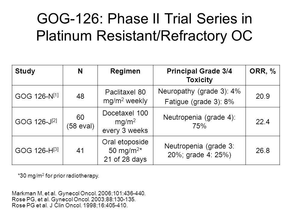 GOG-126: Phase II Trial Series in Platinum Resistant/Refractory OC StudyNRegimenPrincipal Grade 3/4 Toxicity ORR, % GOG 126-N [1] 48 Paclitaxel 80 mg/