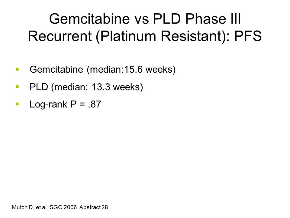 Gemcitabine (median:15.6 weeks) PLD (median: 13.3 weeks) Log-rank P =.87 Mutch D, et al. SGO 2006. Abstract 28. Gemcitabine vs PLD Phase III Recurrent